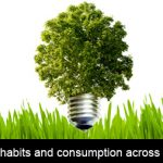 Synovate survey reveals latest green habits and consumption across the world