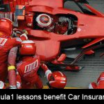 Lessons from Formula 1 to benefit Car Insurance