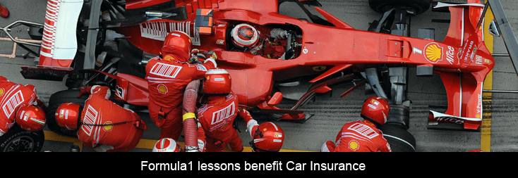 Lessons From Formula 1 To Benefit Car Insurance Insurance Chat