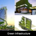 Giving infrastructure projects a green rating: how to design 'green' from the inside out