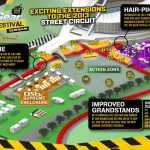 Top Gear Festival reveals enhanced Durban Street Circuit lay-out