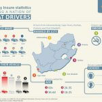 Scientific driving behaviour measurement finds  Port Elizabeth is home to South Africa's best drivers