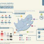 Scientific driving behaviour measurement finds  Port Elizabeth is home to South Africa's best drivers