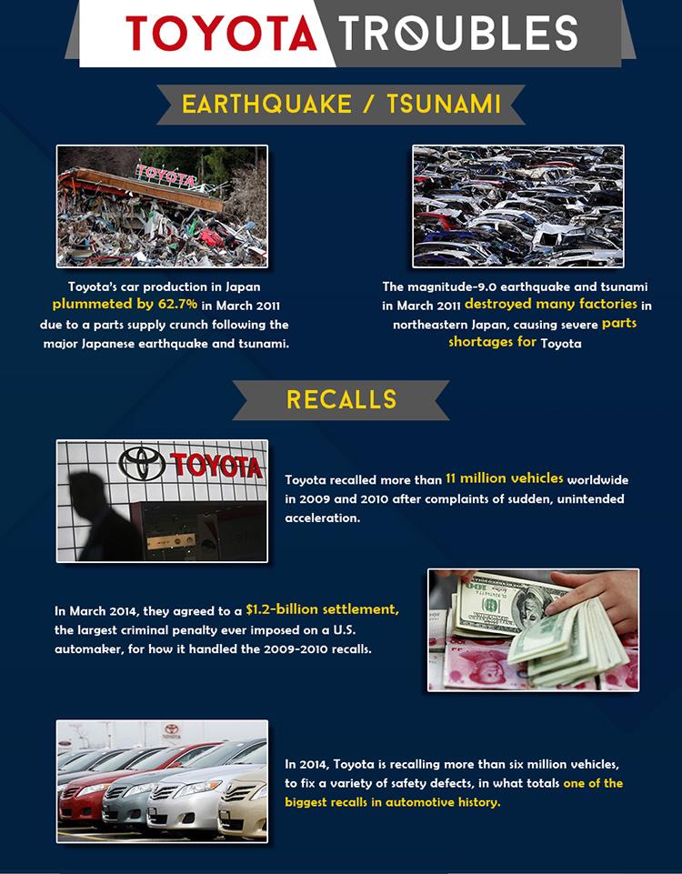 Toyota-Birthday-Infographic_03