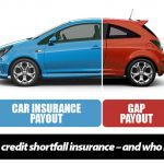 """What is credit shortfall insurance – and who needs it?"""