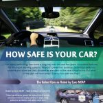 How safe is your vehicle? This should be an important consideration for any buyer!
