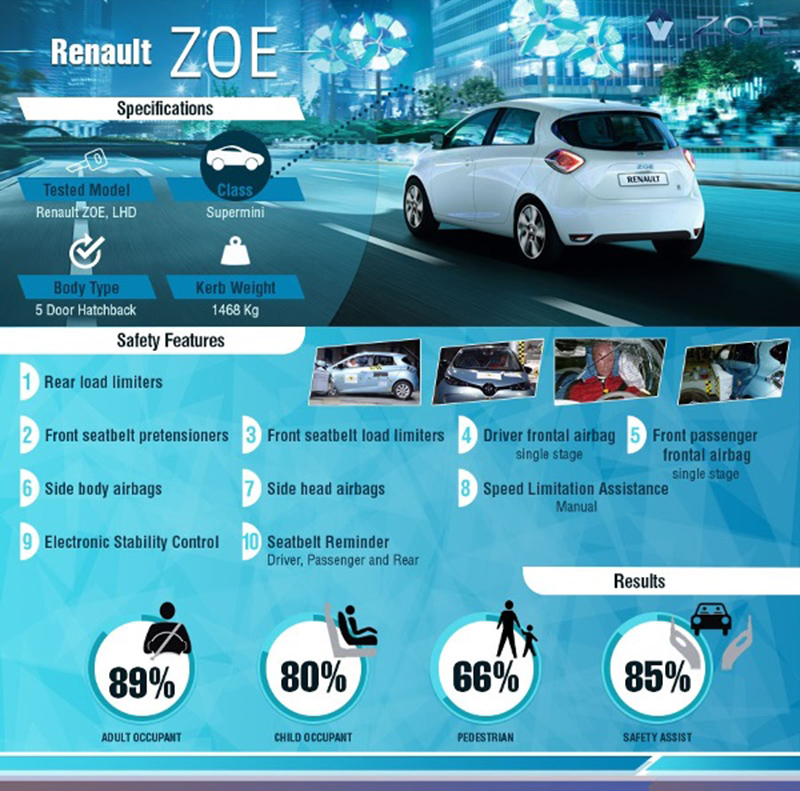 zzzCarsafetyInfo_large_02
