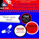 Infographic shares insights on the fight against Leprosy