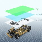 "FHI Unveils the ""Subaru Global Platform"""