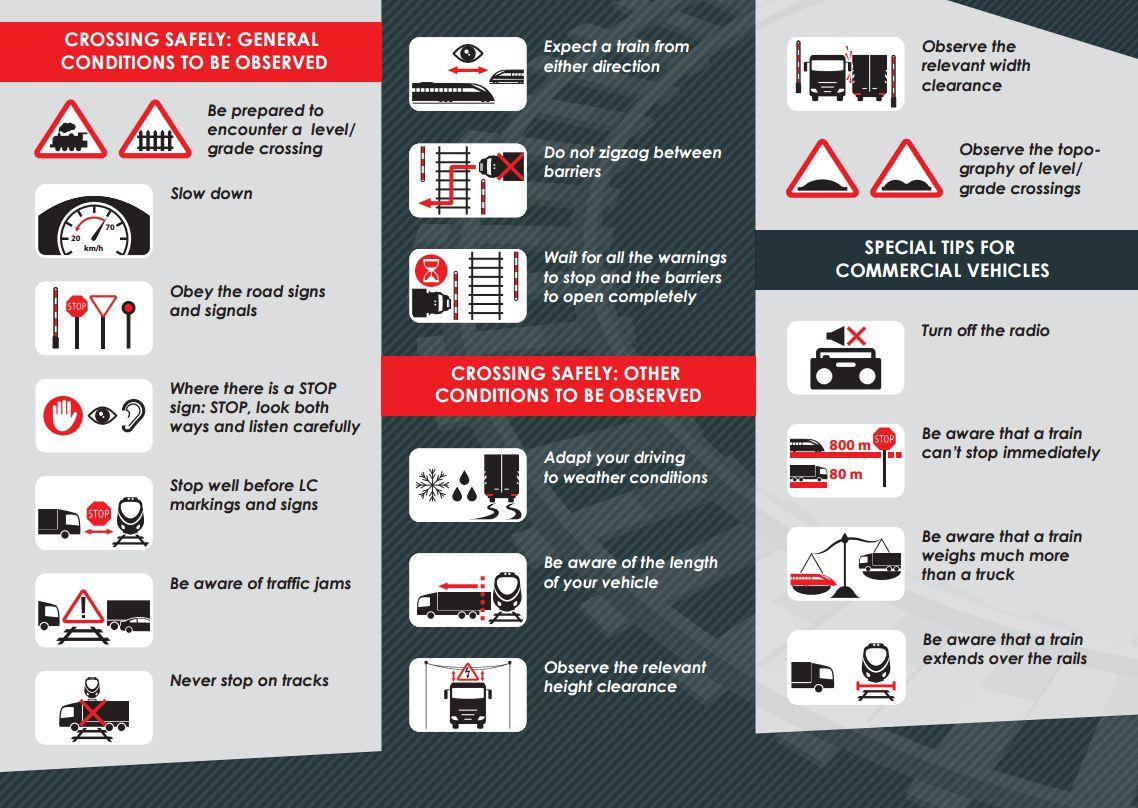 Truck drivers level crossings