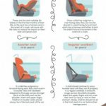 Infographic shares safety insights about Car Seats and Safety in the UK