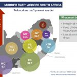 Crime Statistics: Western Cape Numbers Remains Stubbornly High