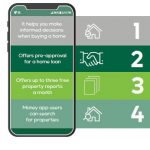 Tech savvy Nedbank takes concierge services to the next level with lifestyle enhancing virtual assistant