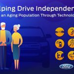 Technology Helps Drive Mobility Independence for the Elderly