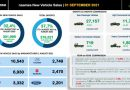 naamsa releases August 2021 New Vehicle Stats